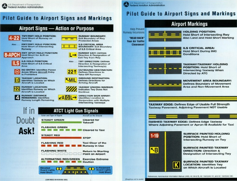 Airport, Runway and Taxiway Signs, Markings and Lighting